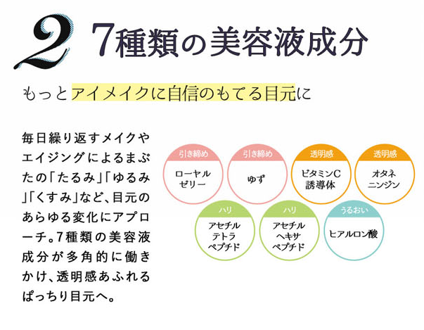 ドリーミンアイリッチの7種類の美容液成分